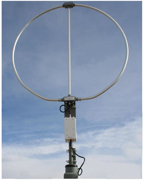 The InLogis/Pixel Active Magnetic Loop Antenna Now